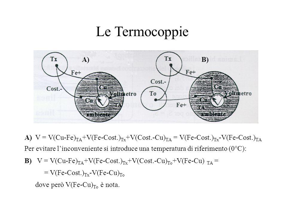 A)V = V(Cu-Fe) TA +V(Fe-Cost.) Tx +V(Cost.-Cu) TA = V(Fe-Cost.) Tx -V(Fe-Cost.) TA Per evitare l'inconveniente si introduce una temperatura di riferim