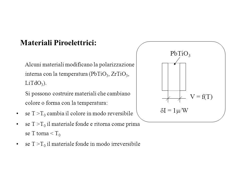 Alcuni materiali modificano la polarizzazione interna con la temperatura (PbTiO 3, ZrTiO 3, LiTdO 3 ). Si possono costruire materiali che cambiano col