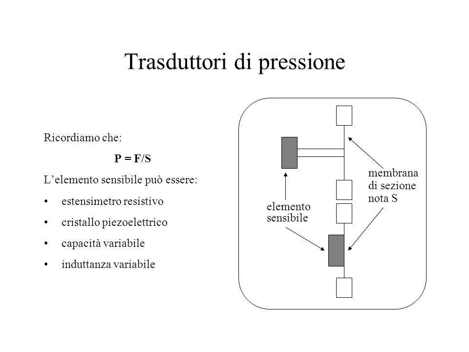 Trasduttori di pressione Ricordiamo che: P = F/S L'elemento sensibile può essere: estensimetro resistivo cristallo piezoelettrico capacità variabile i