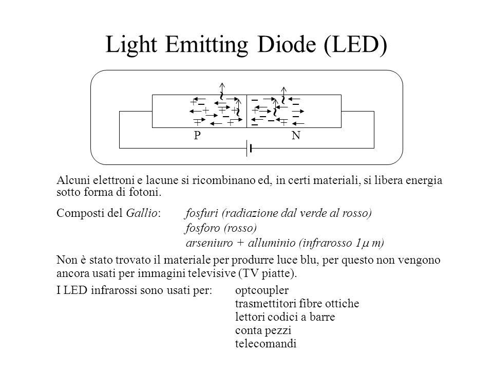 Light Emitting Diode (LED) Alcuni elettroni e lacune si ricombinano ed, in certi materiali, si libera energia sotto forma di fotoni. Composti del Gall