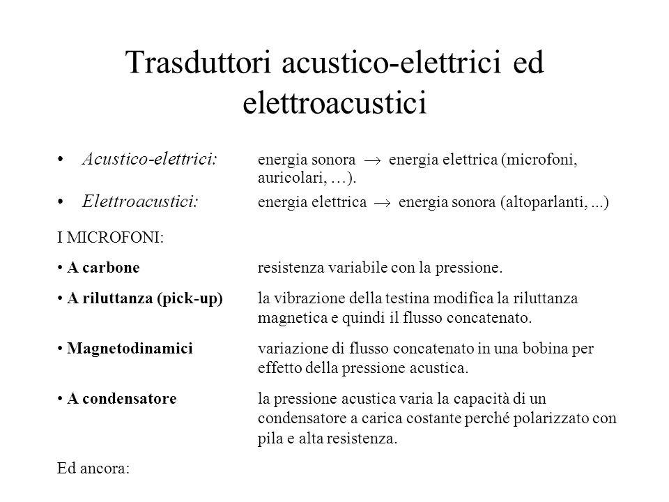 Trasduttori acustico-elettrici ed elettroacustici Acustico-elettrici: energia sonora  energia elettrica (microfoni, auricolari, …). Elettroacustici: