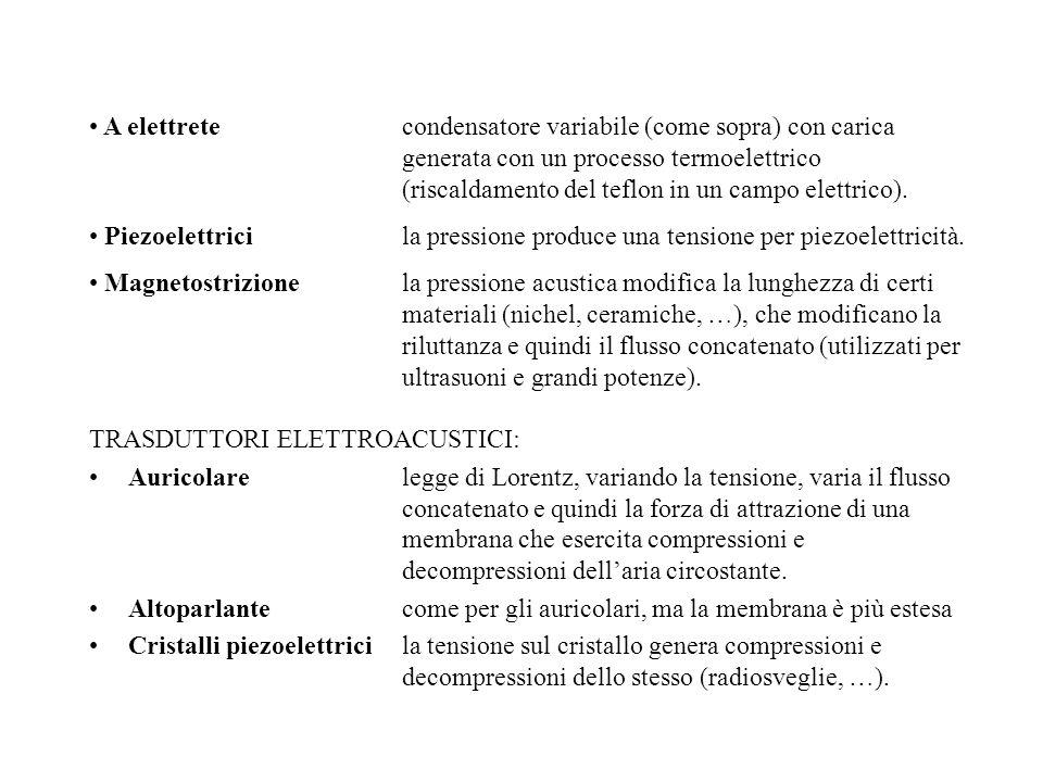 TRASDUTTORI ELETTROACUSTICI: Auricolarelegge di Lorentz, variando la tensione, varia il flusso concatenato e quindi la forza di attrazione di una memb