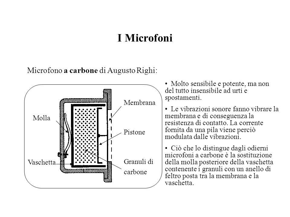 I Microfoni Microfono a carbone di Augusto Righi: Membrana Pistone Granuli di carbone Molla Vaschetta Molto sensibile e potente, ma non del tutto inse