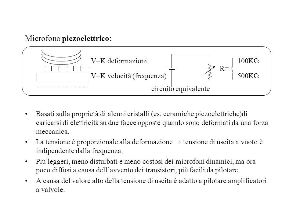 Microfono piezoelettrico: Basati sulla proprietà di alcuni cristalli (es. ceramiche piezoelettriche)di caricarsi di elettricità su due facce opposte q