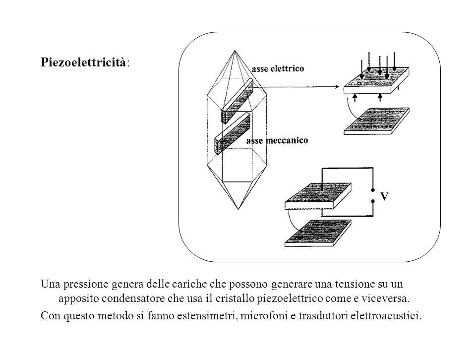 Piezoelettricità: Una pressione genera delle cariche che possono generare una tensione su un apposito condensatore che usa il cristallo piezoelettrico