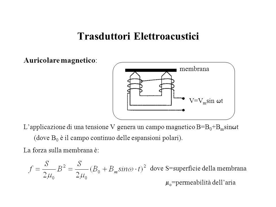 Trasduttori Elettroacustici L'applicazione di una tensione V genera un campo magnetico B=B 0 +B m sin  t (dove B 0 è il campo continuo delle espansio