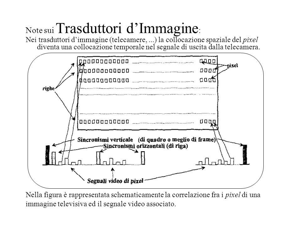 Note sui Trasduttori d'Immagine : Nei trasduttori d'immagine (telecamere,...) la collocazione spaziale del pixel diventa una collocazione temporale ne