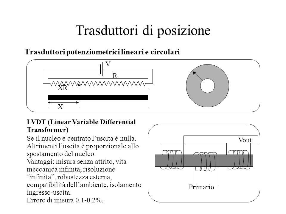 Trasduttori di posizione Trasduttori potenziometrici lineari e circolari X XR V R Se il nucleo è centrato l'uscita è nulla. Altrimenti l'uscita è prop
