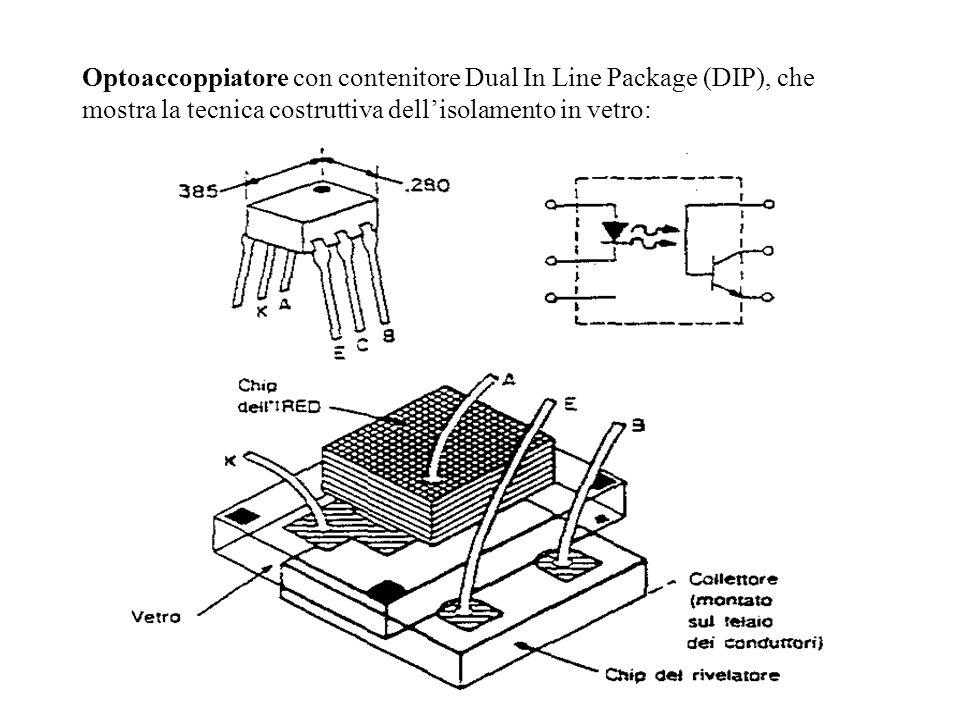 Optoaccoppiatore con contenitore Dual In Line Package (DIP), che mostra la tecnica costruttiva dell'isolamento in vetro: