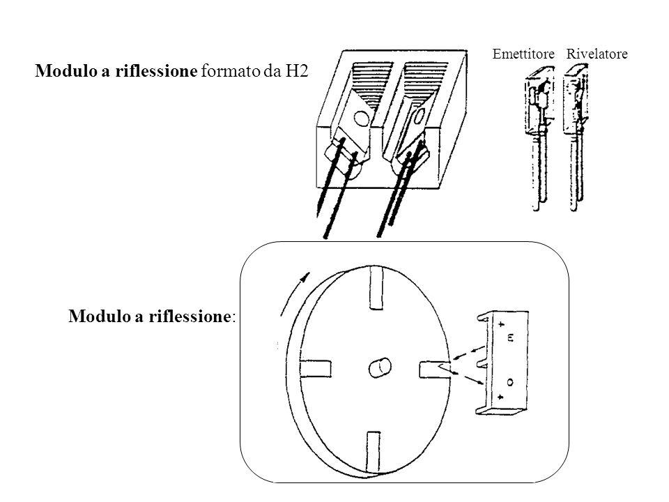 Modulo a riflessione formato da H23: Emettitore Rivelatore Modulo a riflessione: