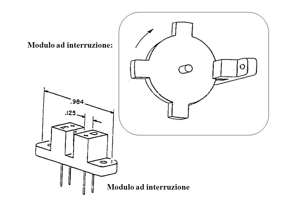 Modulo ad interruzione: Modulo ad interruzione