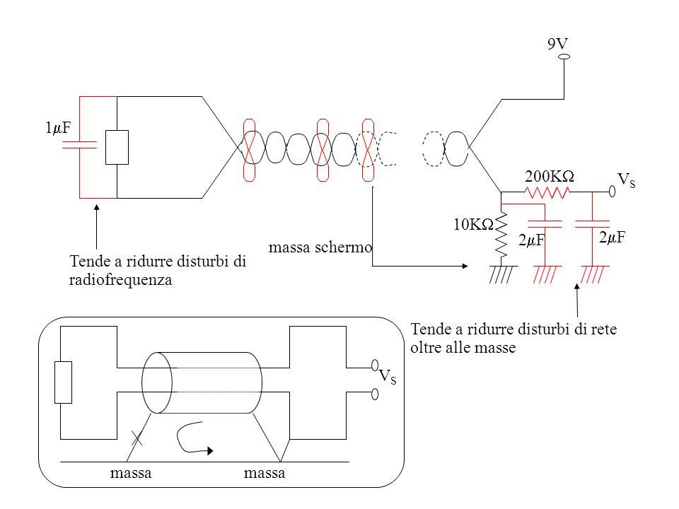 9V VSVS 200K  10K  2F2F 2F2F 1F1F massa schermo Tende a ridurre disturbi di radiofrequenza Tende a ridurre disturbi di rete oltre alle masse V