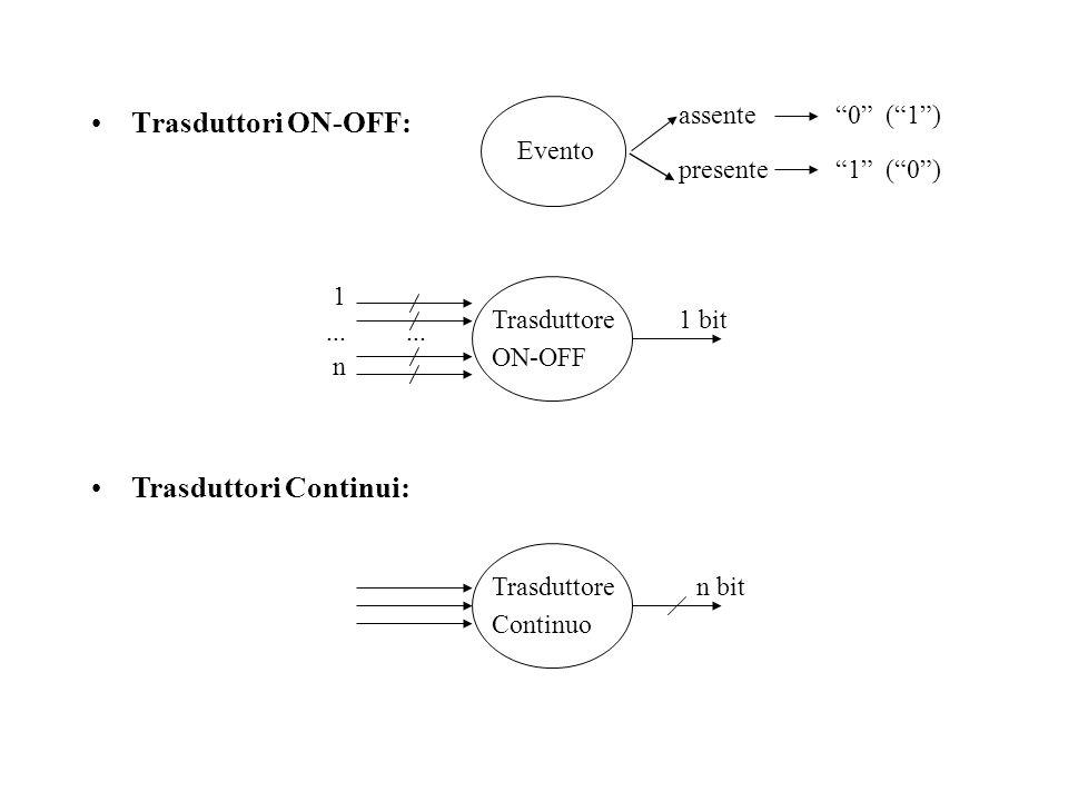 """Trasduttori ON-OFF: Evento assente presente """"0"""" (""""1"""") """"1"""" (""""0"""") Trasduttore ON-OFF 1... n... 1 bitTrasduttore Continuo n bit Trasduttori Continui:"""