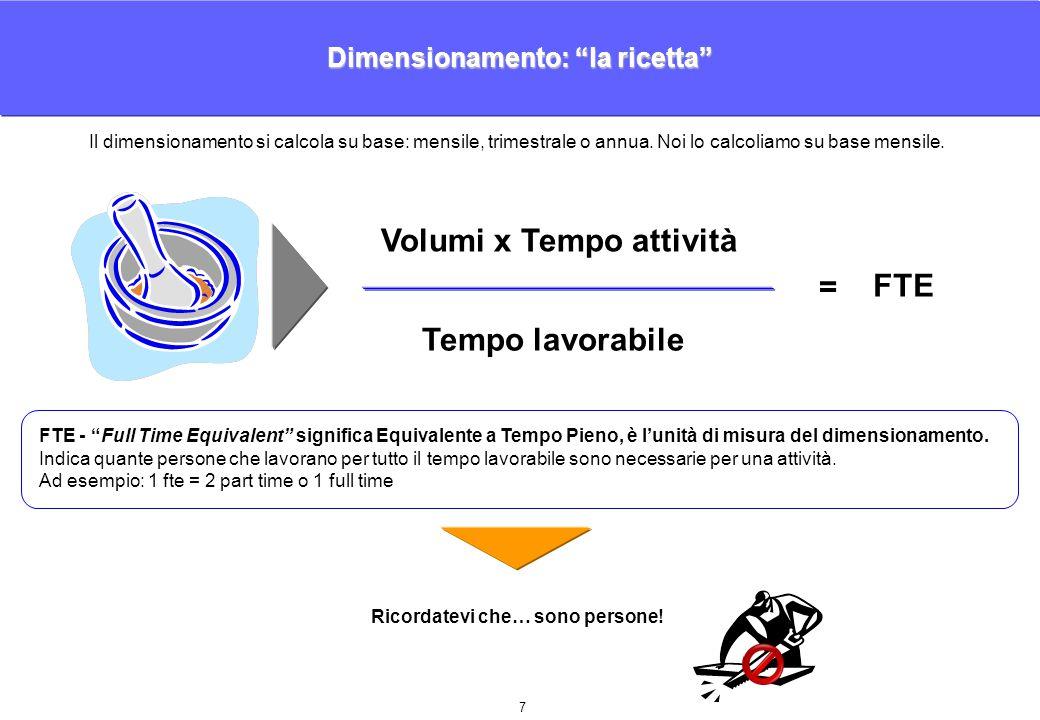 7 Dimensionamento: la ricetta Volumi x Tempo attività Tempo lavorabile = FTE Il dimensionamento si calcola su base: mensile, trimestrale o annua.