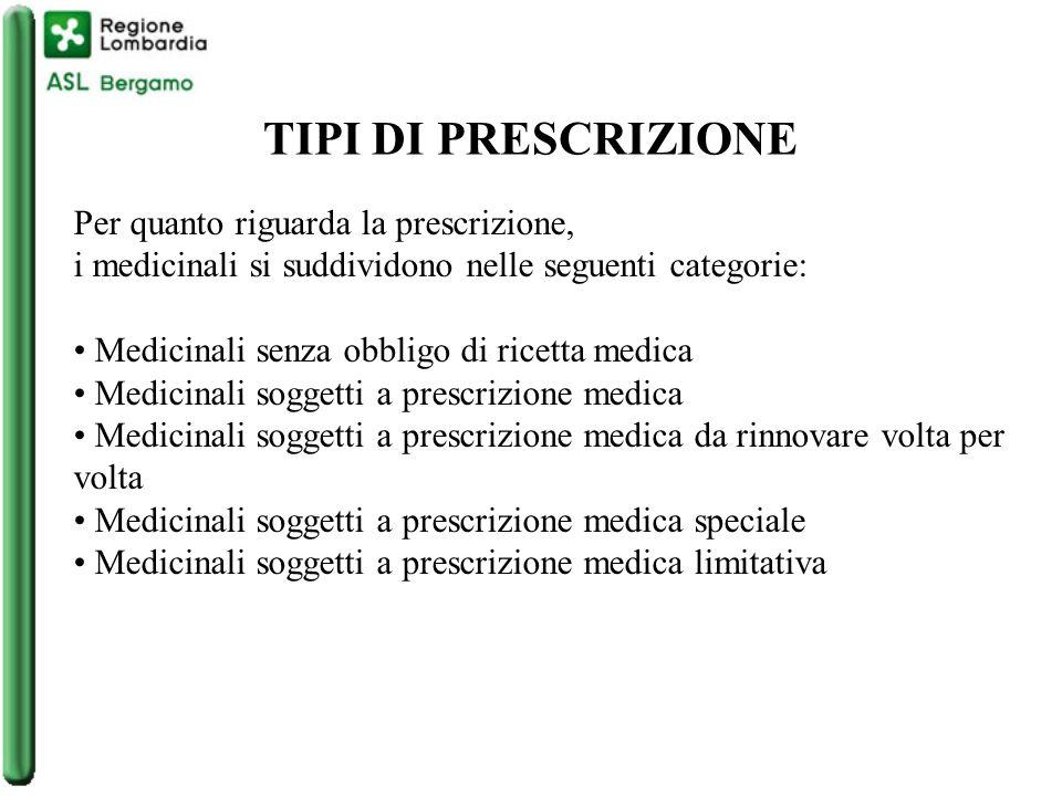 MEDICINALI SOGGETTI A PRESCRIZIONE MEDICA Ricetta ripetibile ( Art.88 D.L.