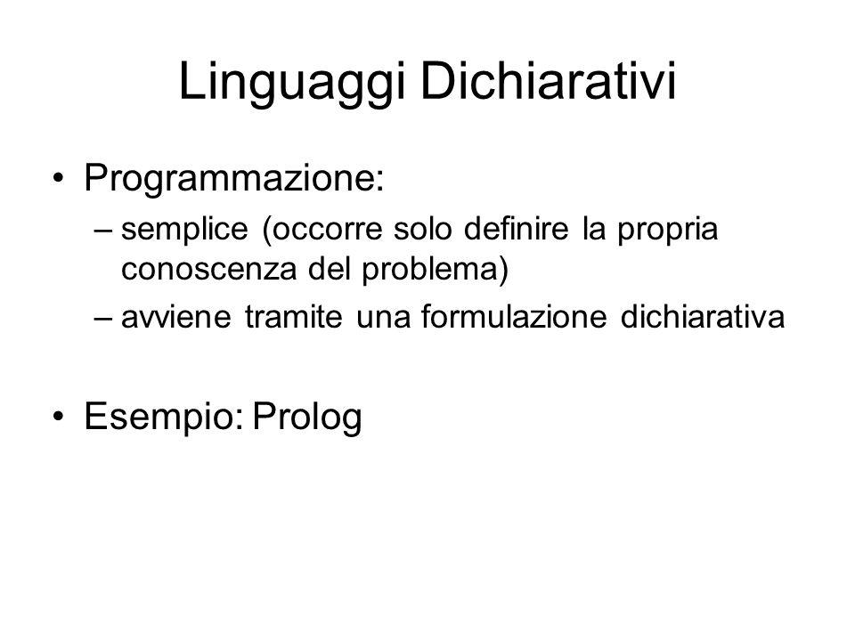 Linguaggi Dichiarativi Programmazione: –semplice (occorre solo definire la propria conoscenza del problema) –avviene tramite una formulazione dichiara