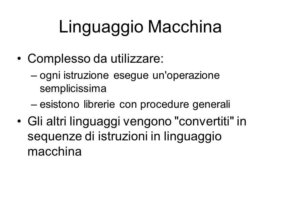 Linguaggio Macchina Complesso da utilizzare: –ogni istruzione esegue un'operazione semplicissima –esistono librerie con procedure generali Gli altri l