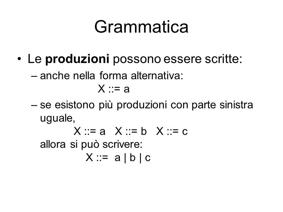Grammatica Le produzioni possono essere scritte: –anche nella forma alternativa: X ::= a –se esistono più produzioni con parte sinistra uguale, X ::=