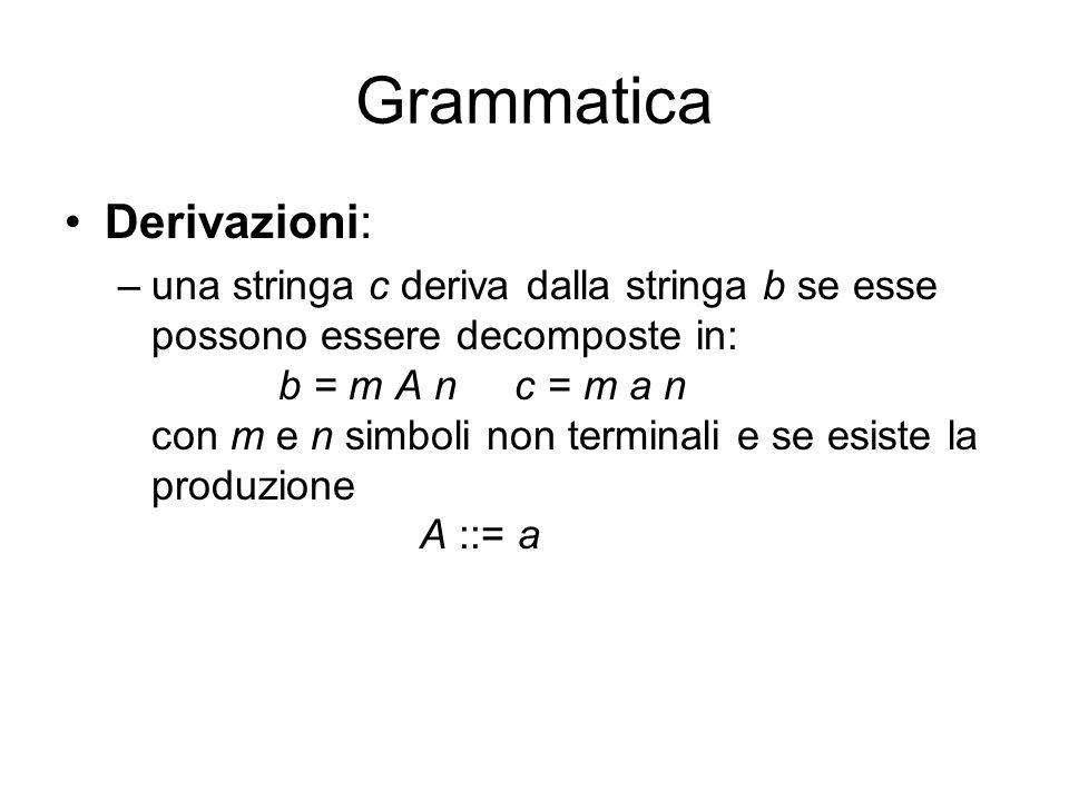 Grammatica Derivazioni: –una stringa c deriva dalla stringa b se esse possono essere decomposte in: b = m A n c = m a n con m e n simboli non terminal