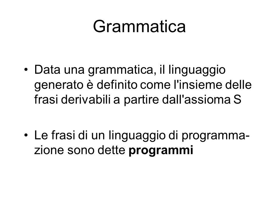 Grammatica Data una grammatica, il linguaggio generato è definito come l'insieme delle frasi derivabili a partire dall'assioma S Le frasi di un lingua