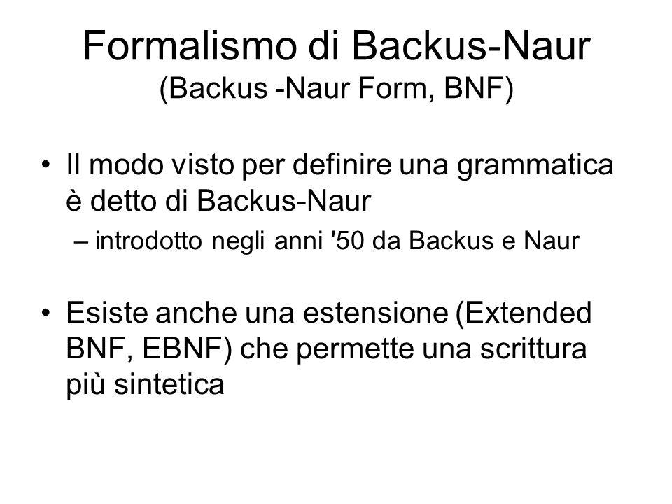 Formalismo di Backus-Naur (Backus -Naur Form, BNF) Il modo visto per definire una grammatica è detto di Backus-Naur –introdotto negli anni '50 da Back