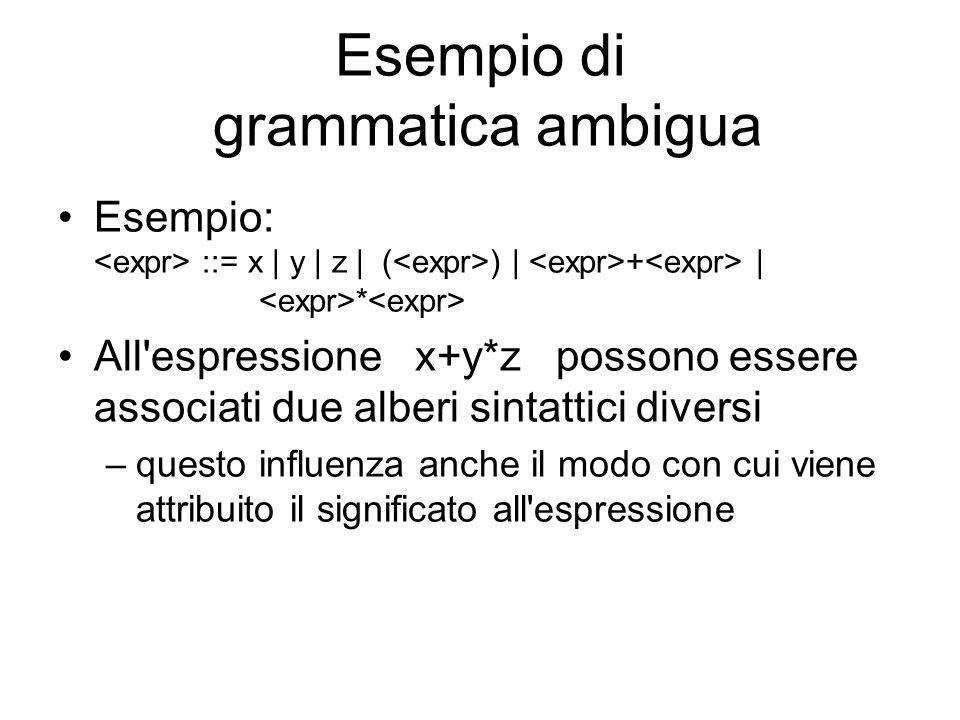 Esempio di grammatica ambigua Esempio: ::= x | y | z | ( ) | + | * All'espressione x+y*z possono essere associati due alberi sintattici diversi –quest