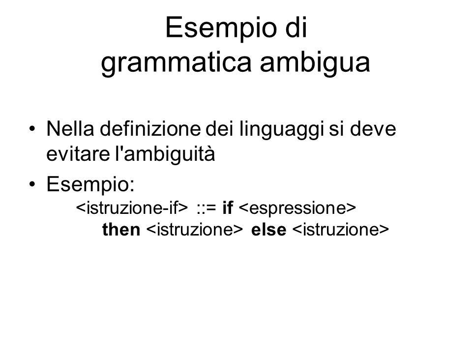 Esempio di grammatica ambigua Nella definizione dei linguaggi si deve evitare l'ambiguità Esempio: ::= if then else
