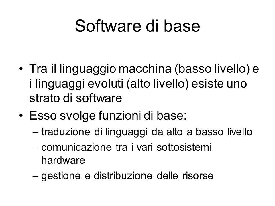 Software di base Tra il linguaggio macchina (basso livello) e i linguaggi evoluti (alto livello) esiste uno strato di software Esso svolge funzioni di