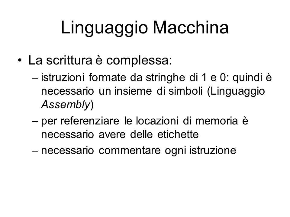 Linguaggio Macchina La scrittura è complessa: –istruzioni formate da stringhe di 1 e 0: quindi è necessario un insieme di simboli (Linguaggio Assembly