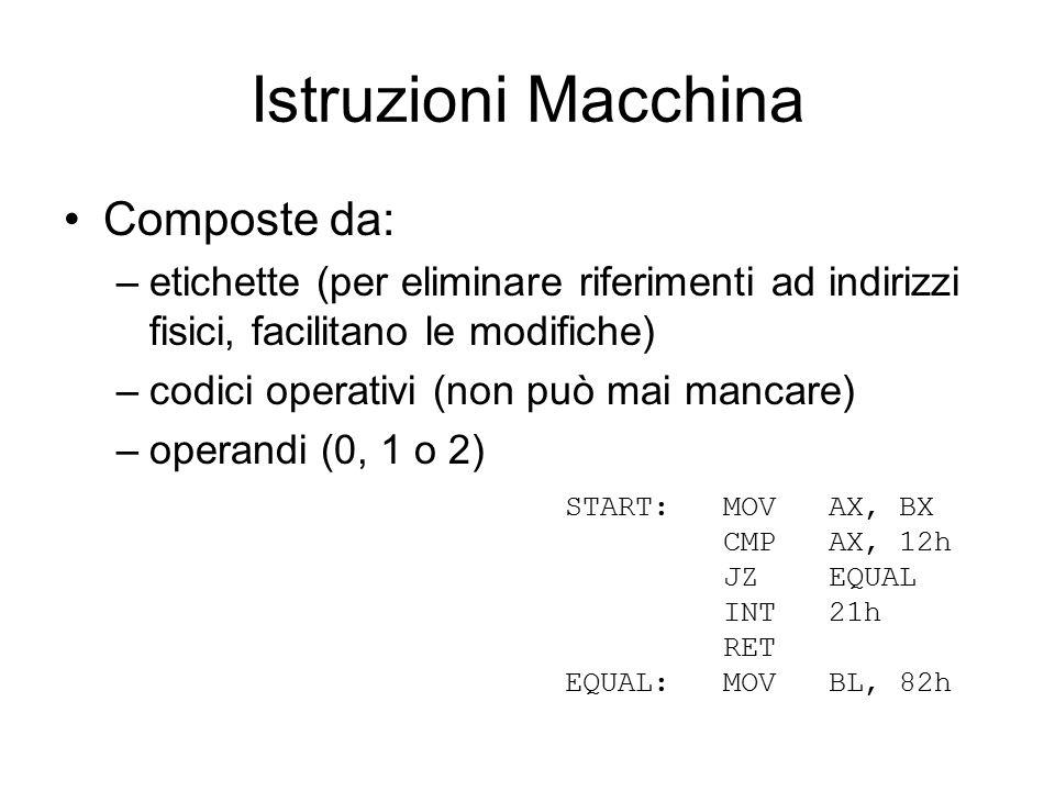 Istruzioni Macchina Composte da: –etichette (per eliminare riferimenti ad indirizzi fisici, facilitano le modifiche) –codici operativi (non può mai ma