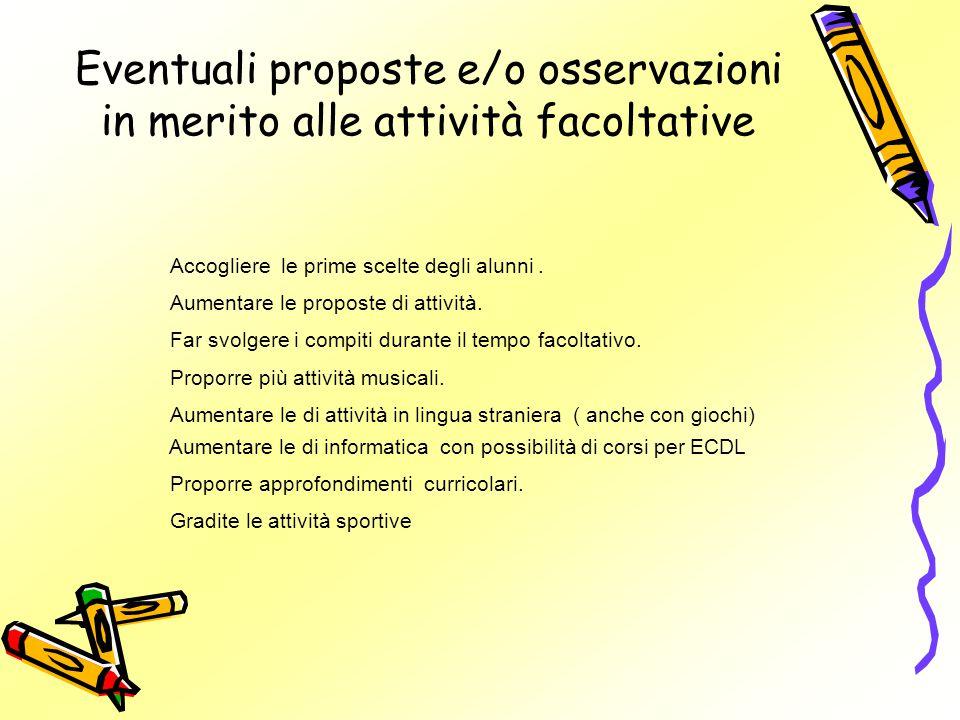 Eventuali proposte e/o osservazioni in merito alle attività facoltative Accogliere le prime scelte degli alunni.