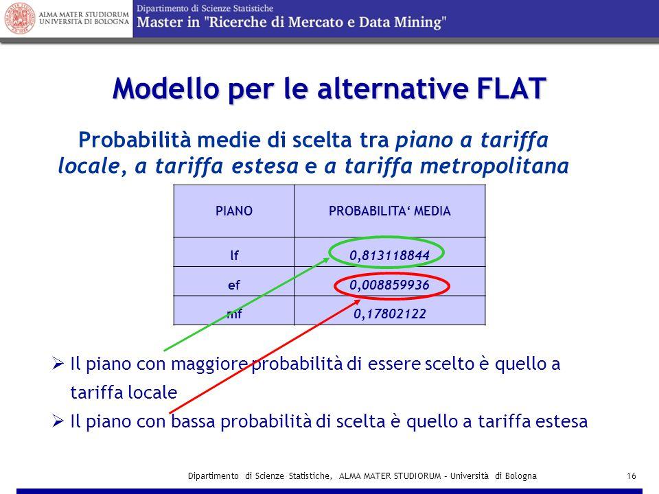 Dipartimento di Scienze Statistiche, ALMA MATER STUDIORUM – Università di Bologna16 PIANOPROBABILITA' MEDIA lf0,813118844 ef0,008859936 mf0,17802122 Modello per le alternative FLAT Probabilità medie di scelta tra piano a tariffa locale, a tariffa estesa e a tariffa metropolitana  Il piano con maggiore probabilità di essere scelto è quello a tariffa locale  Il piano con bassa probabilità di scelta è quello a tariffa estesa