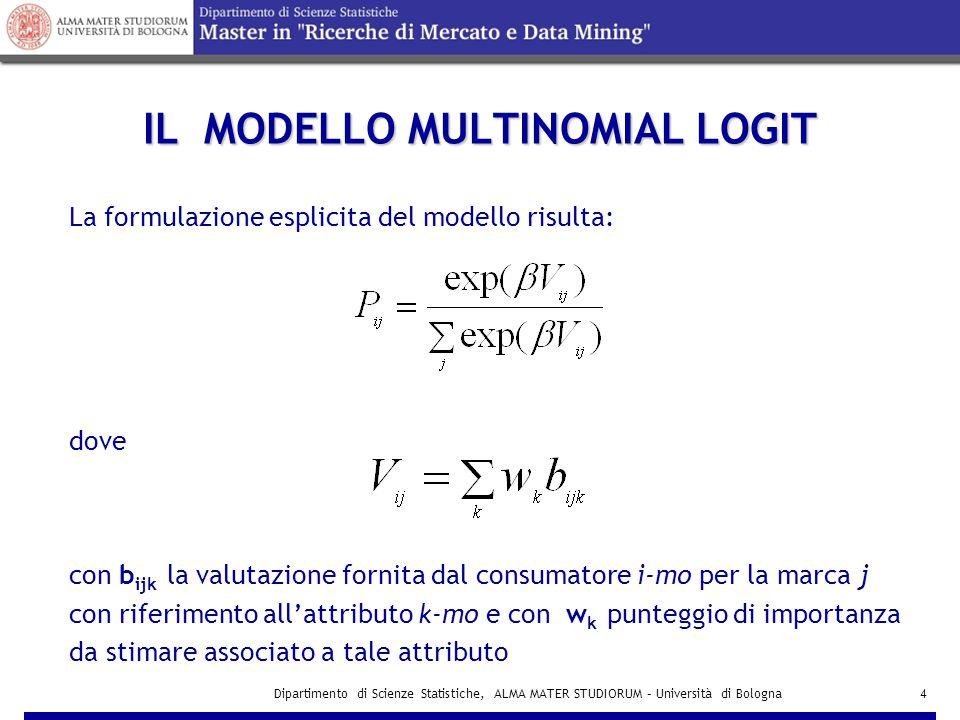 Dipartimento di Scienze Statistiche, ALMA MATER STUDIORUM – Università di Bologna15 Modello per le alternative FLAT VARIABLE PARAMETER ESTIMATES CHI-SQUAREPr >CHI-SQ log_costo -3,730538,6941<.0001 b_lf-1,2075310,0484 0,0015 b_ef-1,420432,4127 0,1204 TESTCHI-SQUARE PR > CHISQ LIKELIHOOD RATIO 100,1645<.0001 SCORE 80,9243<.0001 WALD 53,7113<.0001 ITERLOG LIKELIHOOD 0-129,5142908 5-79,43201977 Test del rapporto di verosimiglianzaBontà di adattamento Parametri stimati = 0,4098 Parametro non significativo