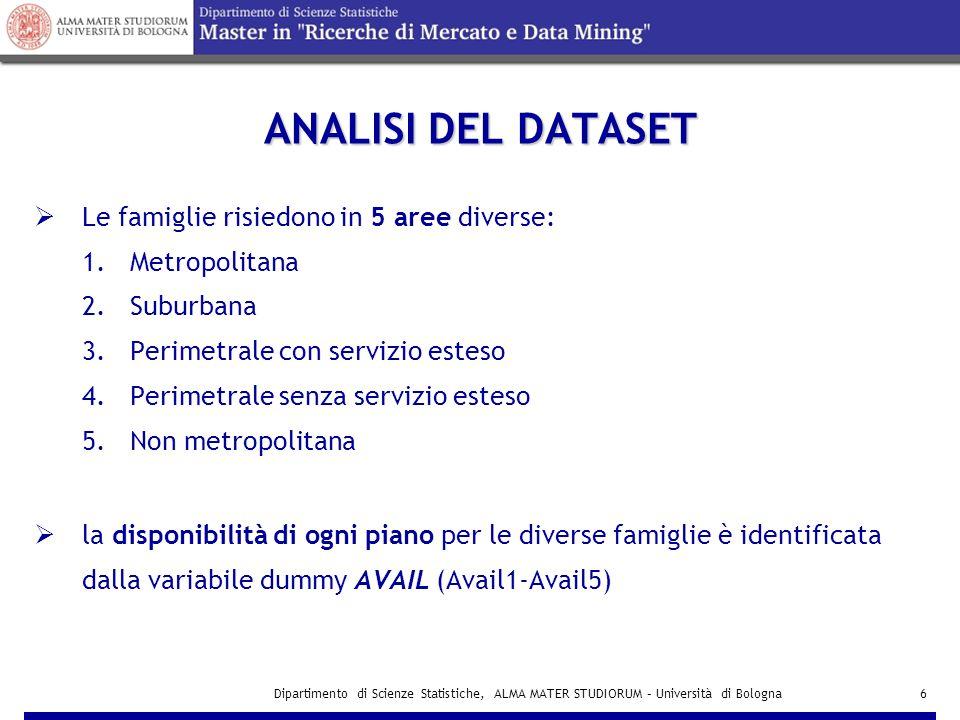 Dipartimento di Scienze Statistiche, ALMA MATER STUDIORUM – Università di Bologna7 Modello MULTINOMIAL LOGIT VARIABLE PARAMETER ESTIMATES CHI- SQUARE Pr >CHI-SQ log_costo -2,026289,7616<.0001 b_bm-2,4576461,525 <.0001 b_sm-1,736439,4831 <.0001 b_lf-0,535136,61140,0101 b_ef-0,73721,03860,3081 TESTCHI-SQUAREPR > CHISQ LIKELIHOOD RATIO 165,3854<.0001 SCORE151,686<.0001 WALD114,8514<.0001 ITERLOG LIKELIHOOD 0-560,2495797 4-477,5568853 Test del rapporto di verosimiglianzaBontà di adattamento = 0,1562 Parametri stimati Parametro non significativo