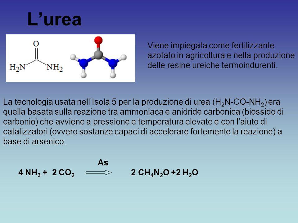 L'urea La tecnologia usata nell'Isola 5 per la produzione di urea (H 2 N-CO-NH 2 ) era quella basata sulla reazione tra ammoniaca e anidride carbonica