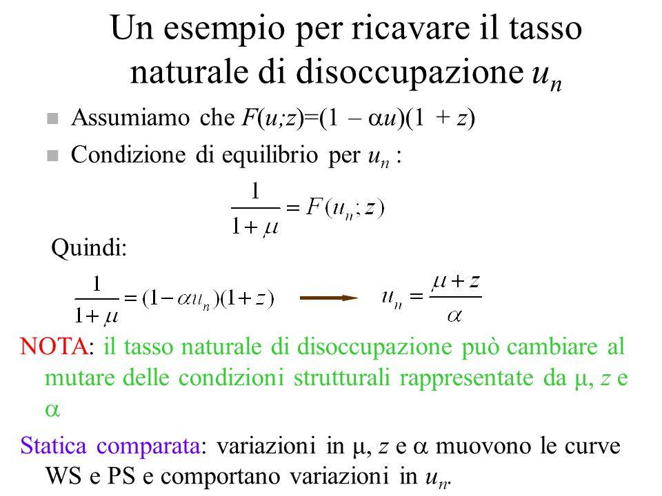 Il tasso naturale di disoccupazione Salario reale, W/P Tasso di disocupazione, u Equazione dei salari WS Equazione dei prezzi PS 1/(1+μ) unun u n = disoccupazione di equilibrio quando P=P e