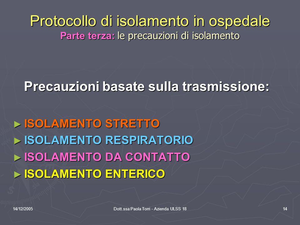 14/12/2005Dott.ssa Paola Torri - Azienda ULSS 1814 Protocollo di isolamento in ospedale Parte terza: le precauzioni di isolamento Precauzioni basate sulla trasmissione: Precauzioni basate sulla trasmissione: ► ISOLAMENTO STRETTO ► ISOLAMENTO RESPIRATORIO ► ISOLAMENTO DA CONTATTO ► ISOLAMENTO ENTERICO