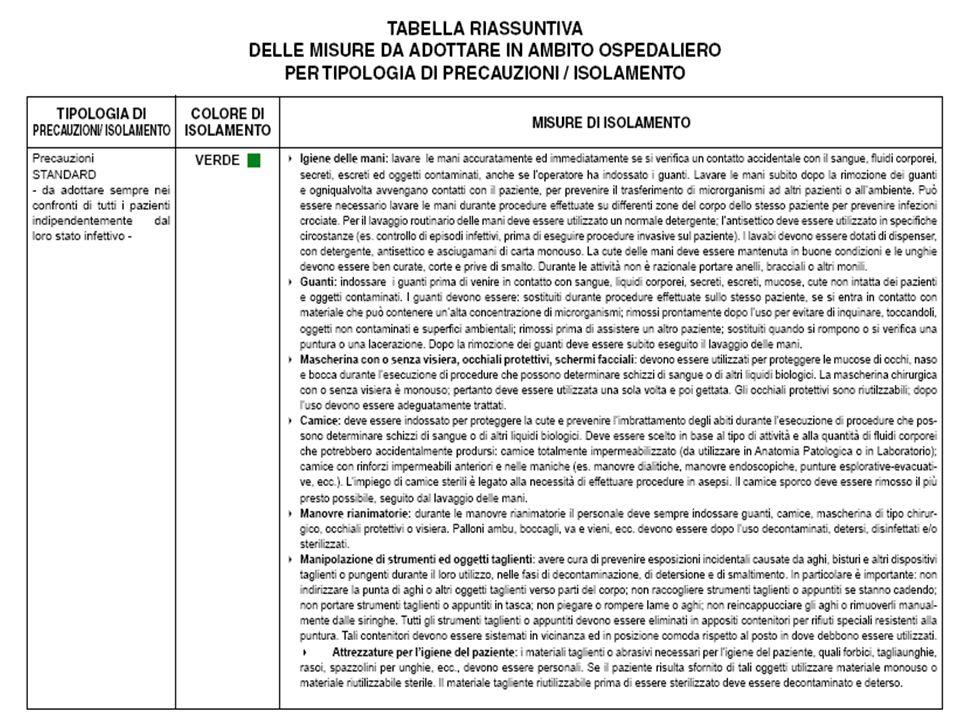 14/12/2005Dott.ssa Paola Torri - Azienda ULSS 1823