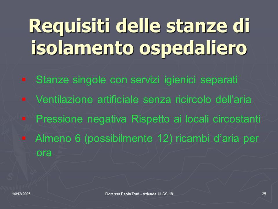 14/12/2005Dott.ssa Paola Torri - Azienda ULSS 1825 Requisiti delle stanze di isolamento ospedaliero  Stanze singole con servizi igienici separati  Ventilazione artificiale senza ricircolo dell'aria  Pressione negativa Rispetto ai locali circostanti  Almeno 6 (possibilmente 12) ricambi d'aria per ora