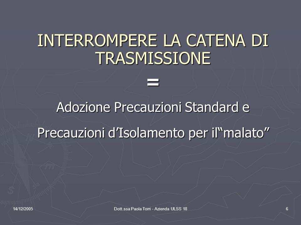 14/12/2005Dott.ssa Paola Torri - Azienda ULSS 186 INTERROMPERE LA CATENA DI TRASMISSIONE = Adozione Precauzioni Standard e Precauzioni d'Isolamento per il malato