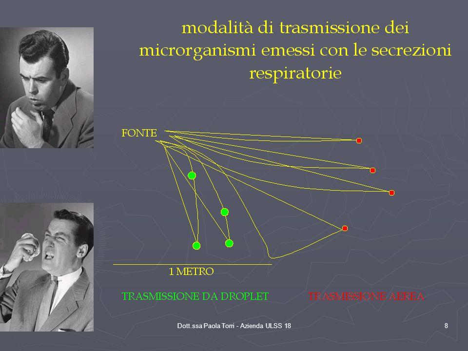 14/12/2005Dott.ssa Paola Torri - Azienda ULSS 1829 Grazie per l'attenzione