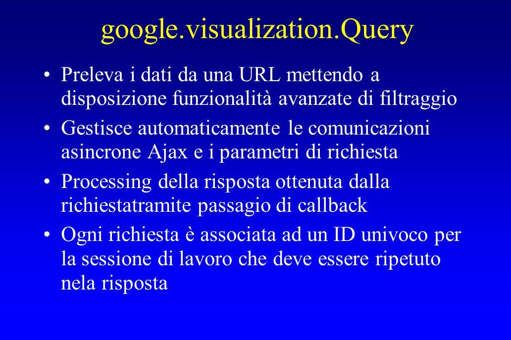 google.visualization.Query Preleva i dati da una URL mettendo a disposizione funzionalità avanzate di filtraggio Gestisce automaticamente le comunicaz