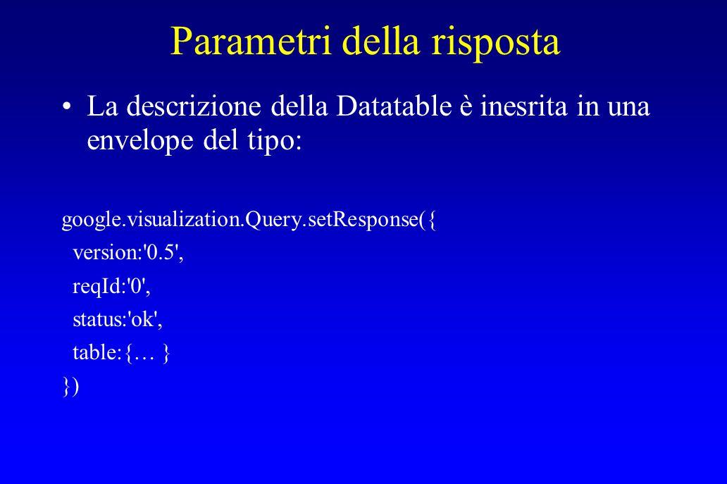 Parametri della risposta La descrizione della Datatable è inesrita in una envelope del tipo: google.visualization.Query.setResponse({ version:'0.5', r