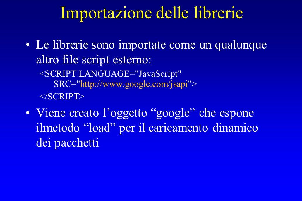 """Importazione delle librerie Le librerie sono importate come un qualunque altro file script esterno: Viene creato l'oggetto """"google"""" che espone ilmetod"""