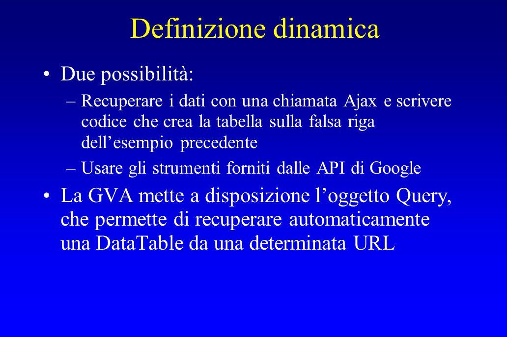 Definizione dinamica Due possibilità: –Recuperare i dati con una chiamata Ajax e scrivere codice che crea la tabella sulla falsa riga dell'esempio pre