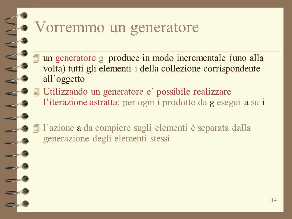 14 Vorremmo un generatore 4 un generatore g produce in modo incrementale (uno alla volta) tutti gli elementi i della collezione corrispondente all'oggetto 4 Utilizzando un generatore e' possibile realizzare l'iterazione astratta: per ogni i prodotto da g esegui a su i 4 l'azione a da compiere sugli elementi è separata dalla generazione degli elementi stessi