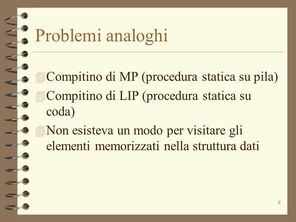 8 Problemi analoghi 4 Compitino di MP (procedura statica su pila) 4 Compitino di LIP (procedura statica su coda) 4 Non esisteva un modo per visitare gli elementi memorizzati nella struttura dati