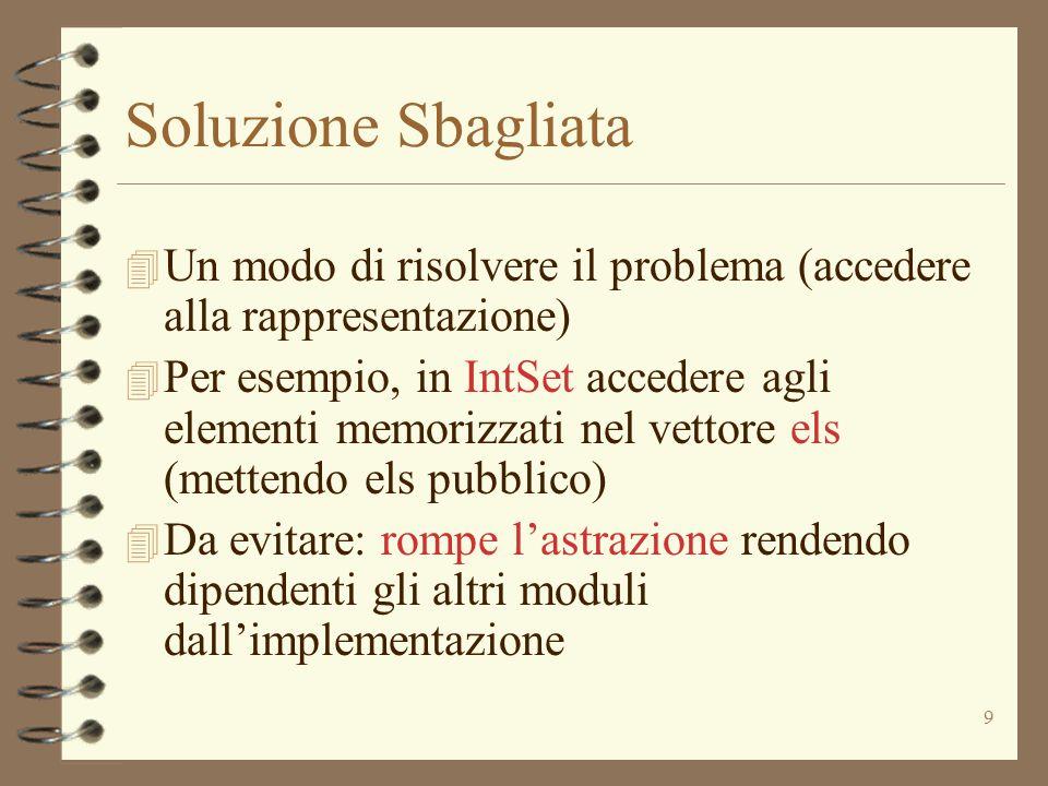 9 Soluzione Sbagliata 4 Un modo di risolvere il problema (accedere alla rappresentazione) 4 Per esempio, in IntSet accedere agli elementi memorizzati nel vettore els (mettendo els pubblico) 4 Da evitare: rompe l'astrazione rendendo dipendenti gli altri moduli dall'implementazione