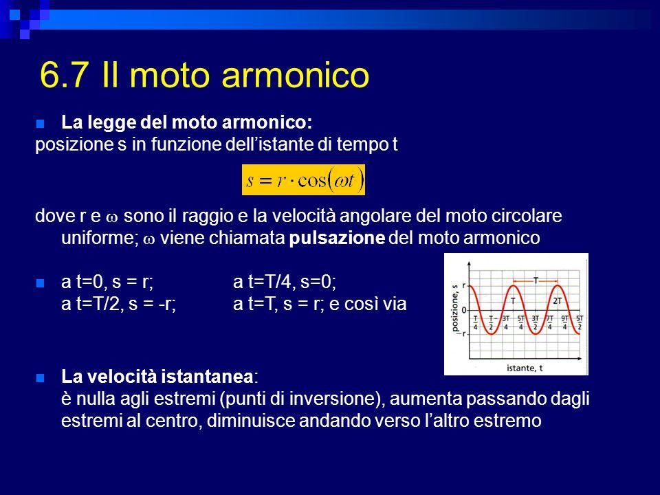 6.7 Il moto armonico La legge del moto armonico: posizione s in funzione dell'istante di tempo t dove r e  sono il raggio e la velocità angolare del moto circolare uniforme;  viene chiamata pulsazione del moto armonico a t=0, s = r;a t=T/4, s=0; a t=T/2, s = -r;a t=T, s = r; e così via La velocità istantanea: è nulla agli estremi (punti di inversione), aumenta passando dagli estremi al centro, diminuisce andando verso l'altro estremo