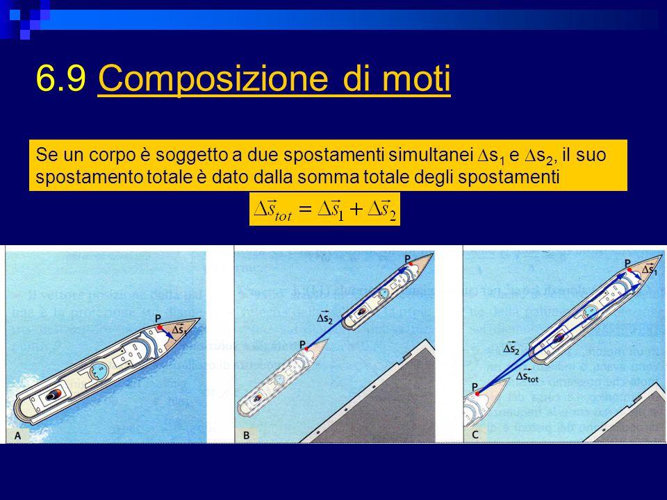 6.9 Composizione di motiComposizione di moti Se un corpo è soggetto a due spostamenti simultanei  s 1 e  s 2, il suo spostamento totale è dato dalla somma totale degli spostamenti